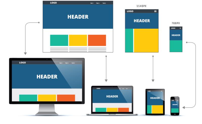 Website to Mobile Responsive Design Ingeniumweb