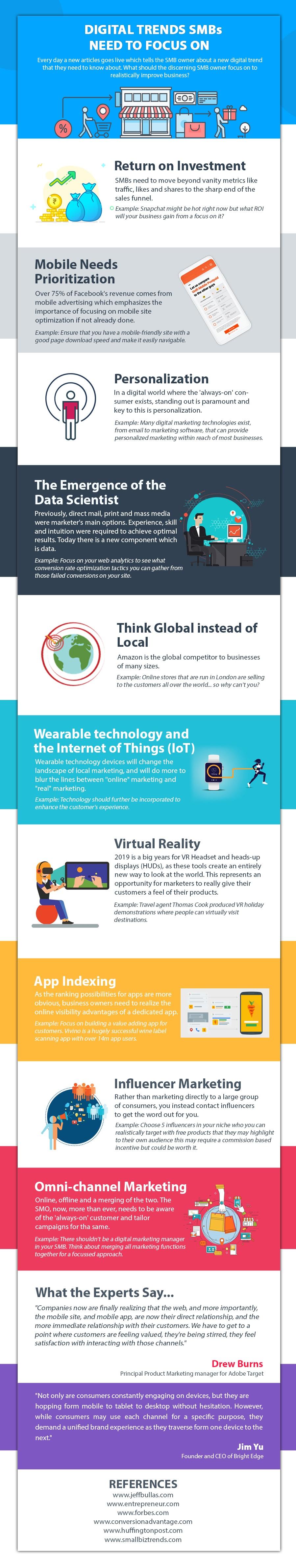 SMB Digital Trends