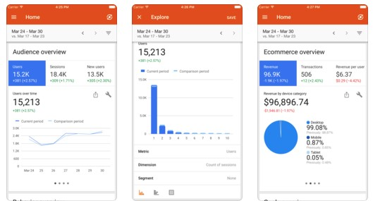 Google Analytics Screens
