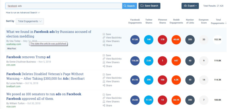 Marketing Tool - Buzzsumo