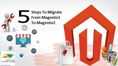 Migrate from Magento 1. to Magento 2.
