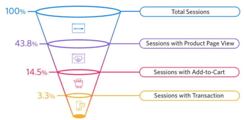 Seo graphs 1
