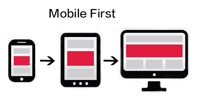 Web Design Mobile First Trend