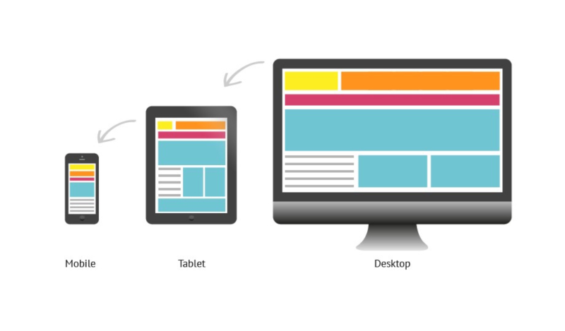Web Design Responsive Trend
