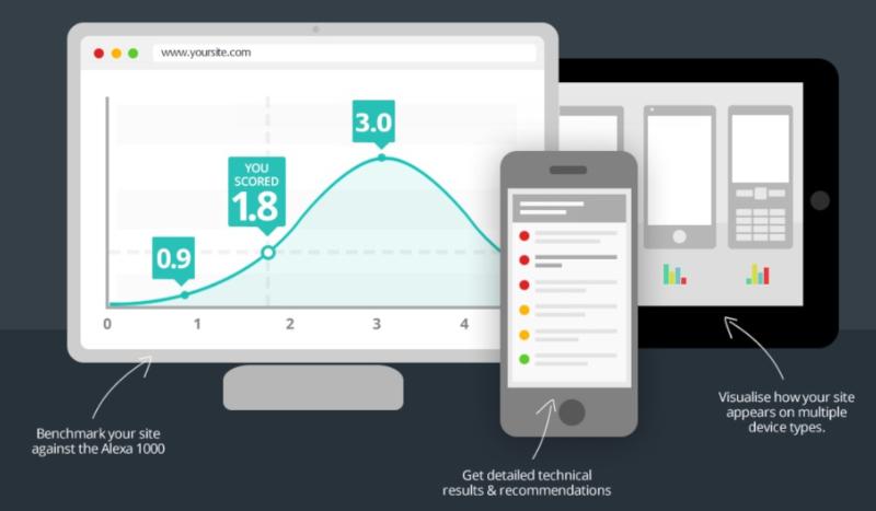 Optimize Web Site Speed