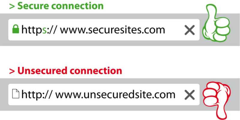 Secure my website with SSL