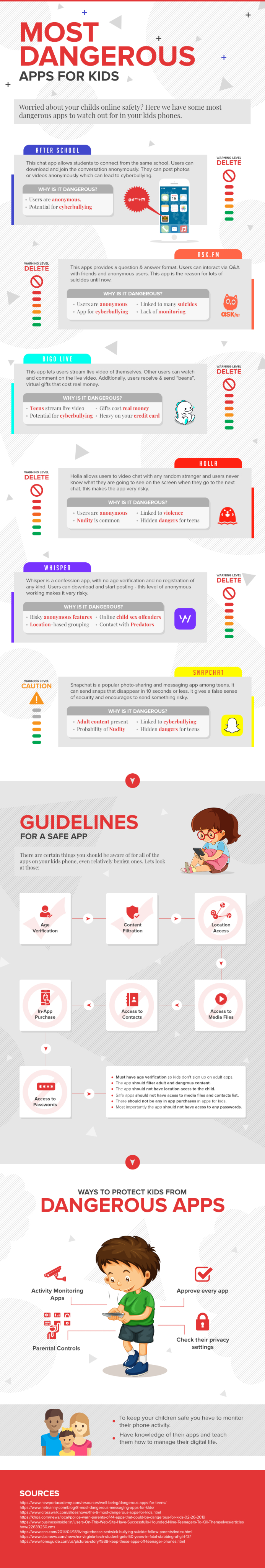 Most Dangerous Apps Infographic