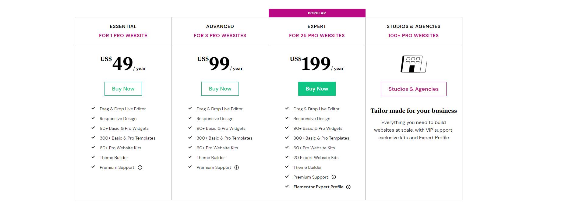 Elementor wp pricing