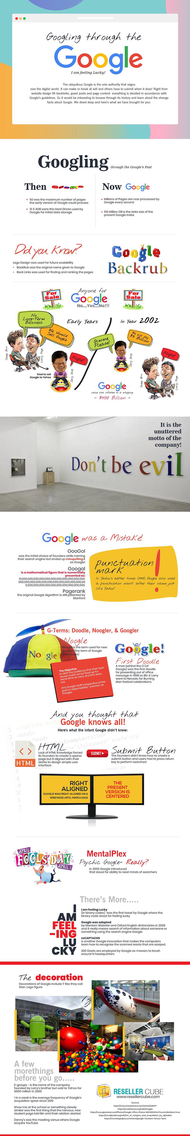Google.com Infographic