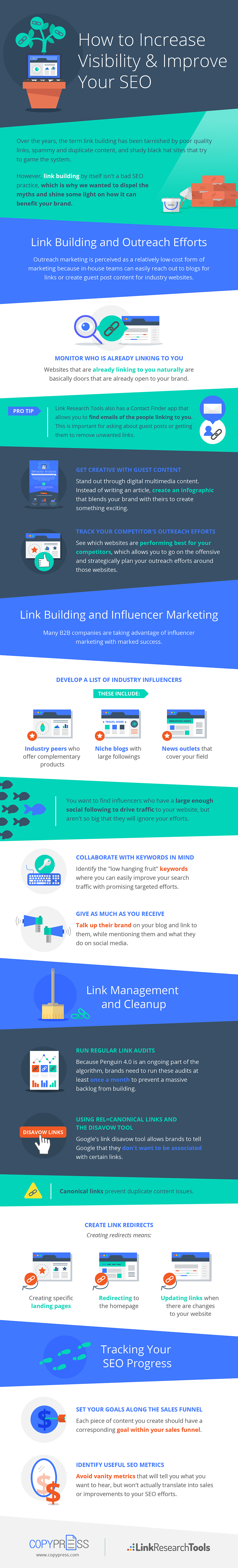 How to Increase visibility and improve SEO