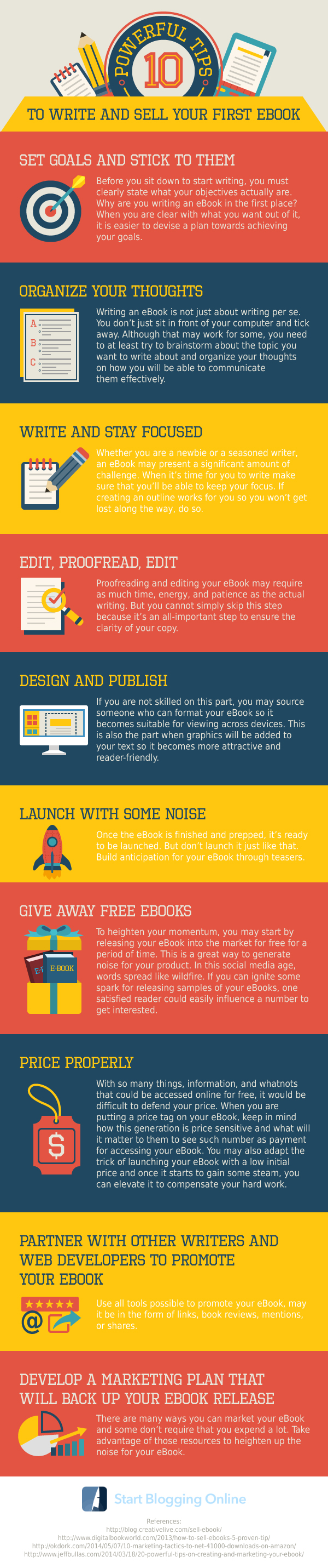 10 Powerful Tips to Write and Sell Your First eBook (SBO)