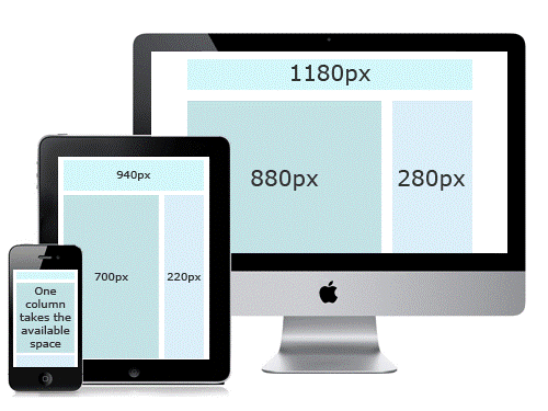 Responsive Web Design A Delineate To What It Is And What It Does Ingenium Web
