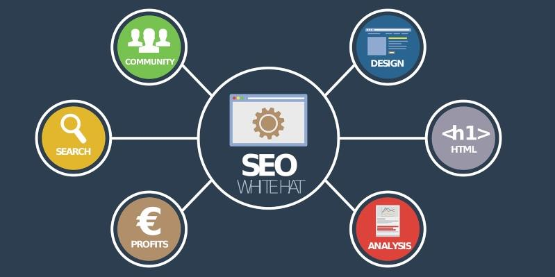 5 Benefits of SEO for Small Businesses: A Guide for Startup Entrepreneurs