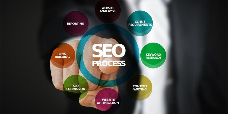 6 Practical SEO Tips you Should Know and Apply for 2020