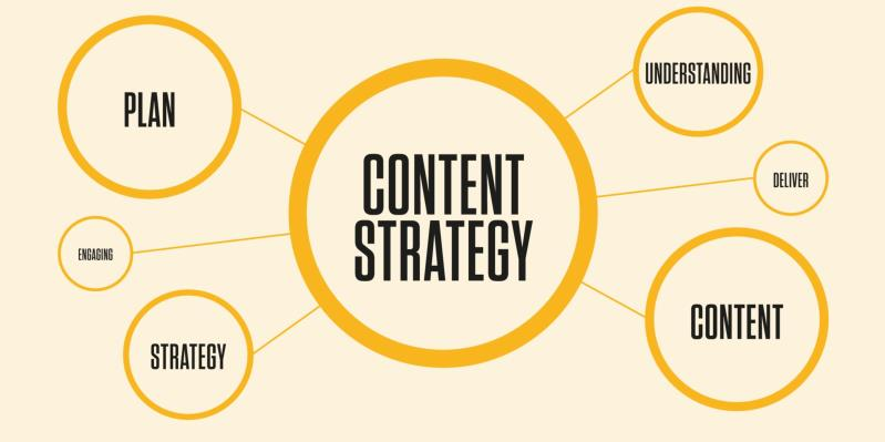 7 Foundations To Generate A Booming Content Strategy