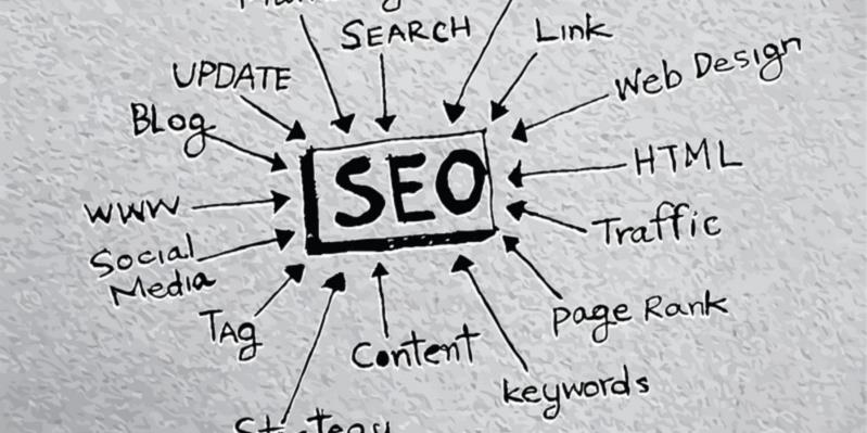 Best SEO Techniques for Your Digital Marketing Strategy