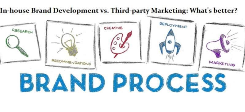In-house Brand Development vs. Third-party Marketing: What's better?