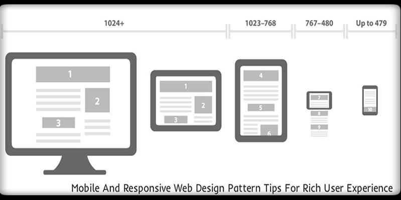 Mobile And Responsive Web Design Pattern Tips For Rich User Experience