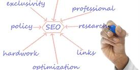 Expert Solutions for Combating Negative SEO Attack