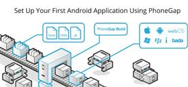Set Up Your First Android Application Using PhoneGap