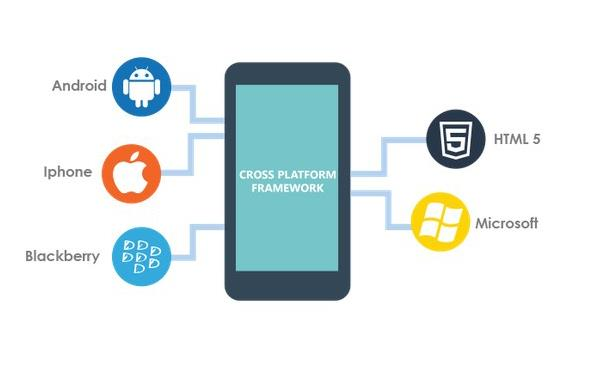 android web application framework